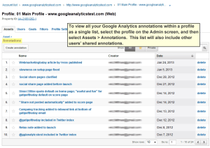 Google Analytics annotations list
