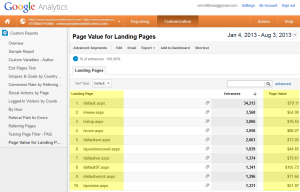 Custom report: Page Value for Landing Pages