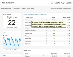 Real-time widget on dashboard